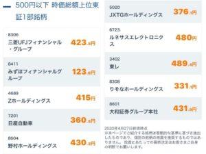 ネオモバ500円以下